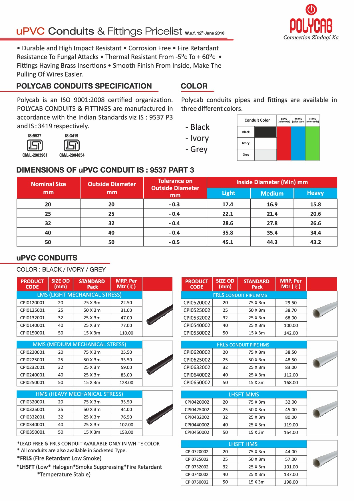 Polycab Cables And Wires Catalogues